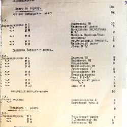 Список 1947 год